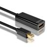 Axagon HDMI / Mini DisplayPort