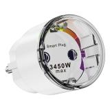 iGET DP16, 230V, samostatná a také pro alarm iGET M4
