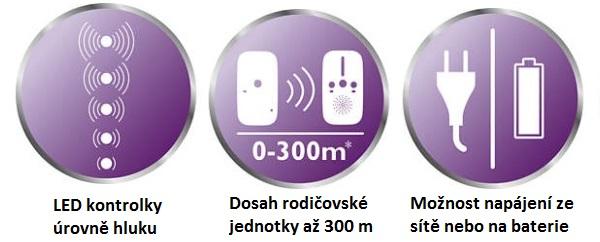 d66f4dc2d Philips AVENT SCD501/00 je dobrou volbou pro aktivní rodiče. Pokud se  potřebujete pohybovat, můžete do rodičovské jednotky vložit baterie a  používat ji bez ...