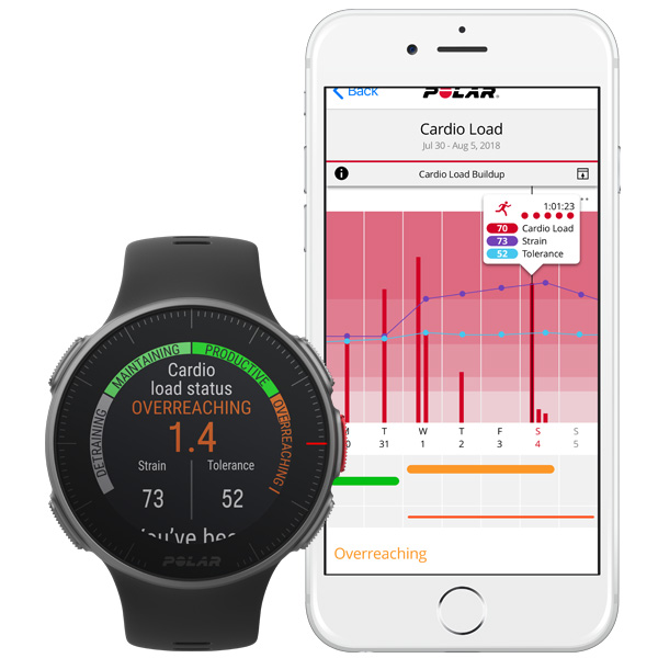 ... GPS hodinky Polar Vantage V HR - černé ... d089554336b