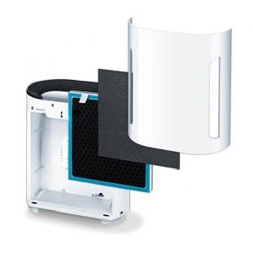 Filtr pro čističky vzduchu Beurer LR200filtr