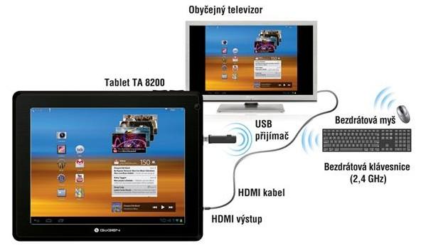 Tablet GoGEN Smart Link udělá z televizorů SMART TV! | EURONICS